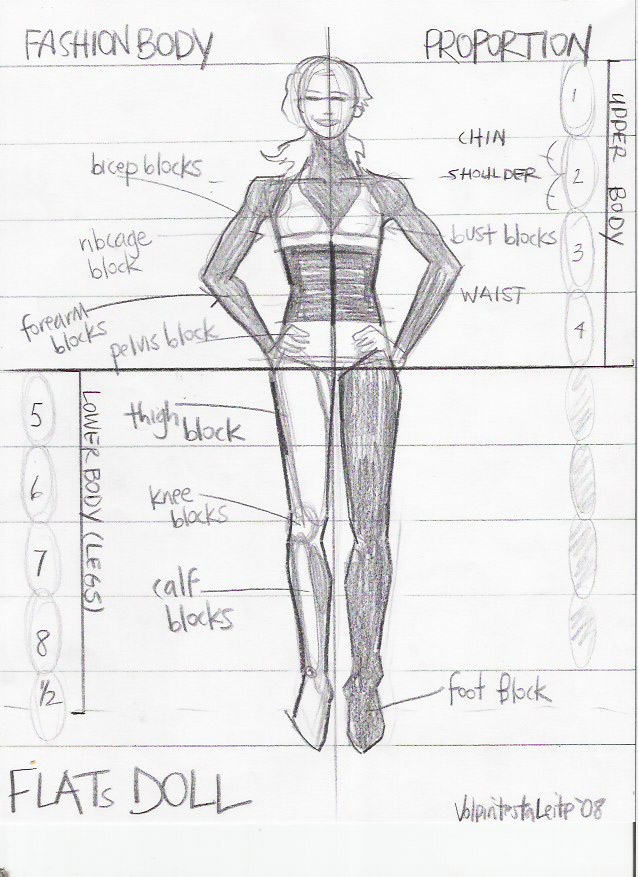 Beginners Guide To Fashion Design Sketching